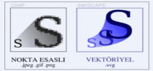 Ölçeklenebilir vektörel grafikler (İngilizce: Scalable Vector Graphics, SVG) editor indir